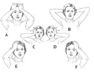 Ejercicios Isométricos Cuello
