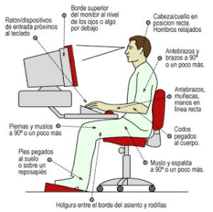 ¿Cómo sentarse frente al ordenador?.
