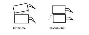 ROTACIÓN Y TRANSLACIÓN VERTENTAL